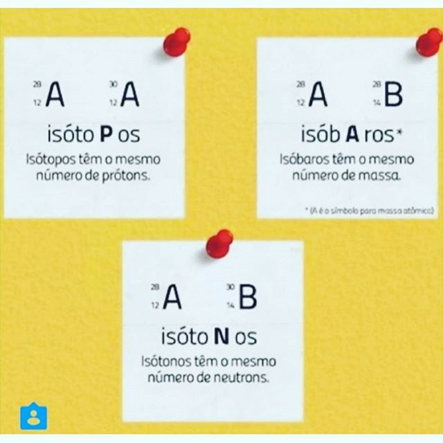 #minutoquimica #quimica #atomos #isotopos #isobaros #isotonos #dica #resumo #enem #enem2016 #boatarde