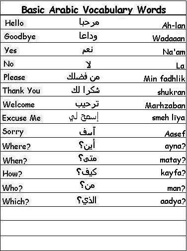 Basic Arabic Vocabulary Words - Learn Arabic