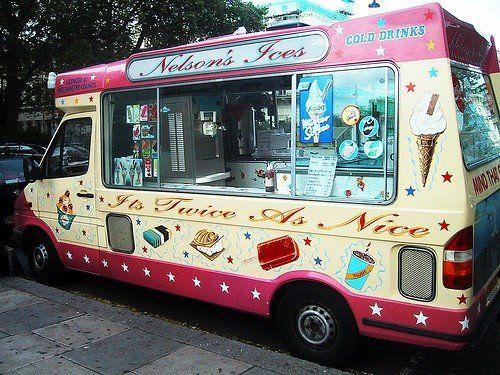 Desktop Images > Ice Cream > ICE CREAM WALLPAPER.JPG,ICE CREAM ...