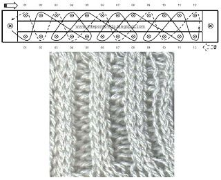 """Free knitting loom patterns """"Knifty Knitter instructions"""""""