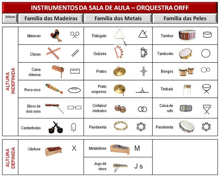 Image result for instrumentos de uma orquestra