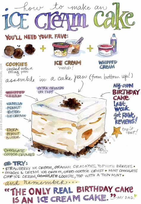 how to make ice cream cake: Desserts, Ideas, Fun Recipes, Illustrations Recipes, Parties, Cakes Recipes, Ice Cream Cakes, Icecream, Birthday Cakes
