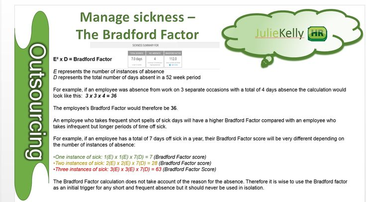 How the Bradford Factor works