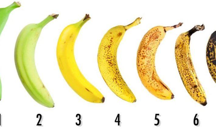 Viete, ktorý z týchto siedmich banánov je najzdravší? | Báječné Ženy