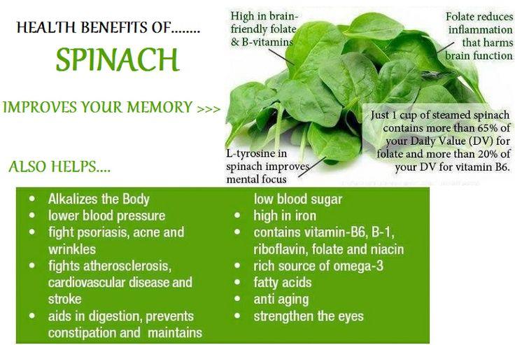 Spinach benefits.