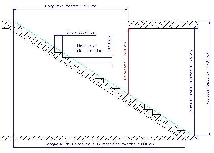 Exemple la hauteur de l 39 escalier est de 400 cm la hauteur sous plafond est de 375 cm on - Dimension escalier colimacon ...