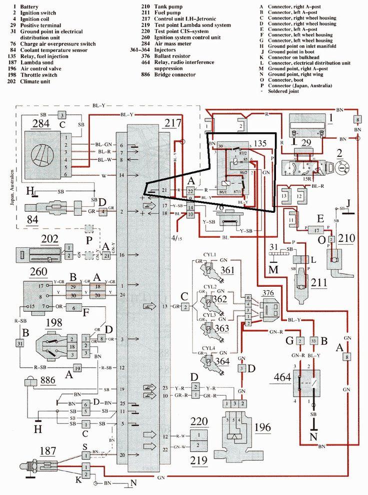 Volvo 740 Wiring Diagram volovets.info
