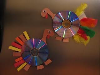 Cute Turkey CD Craft