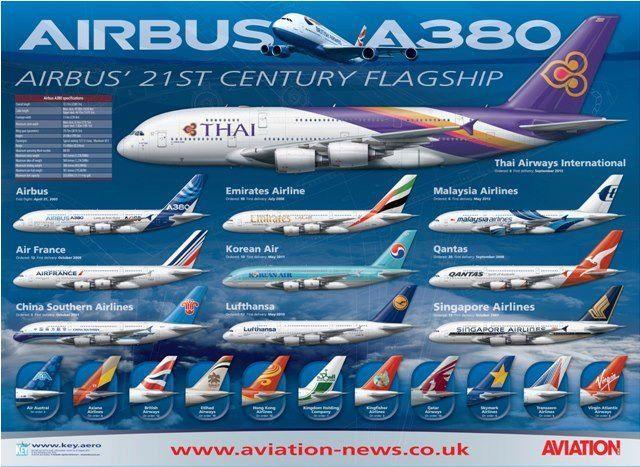 Airbus A380 con libreas de compañías