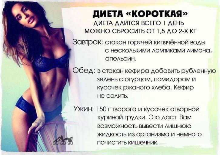 Диета для похудения быстро и эффективно