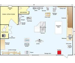 74 best workshop layout images on pinterest workshop for Small woodworking shop floor plans