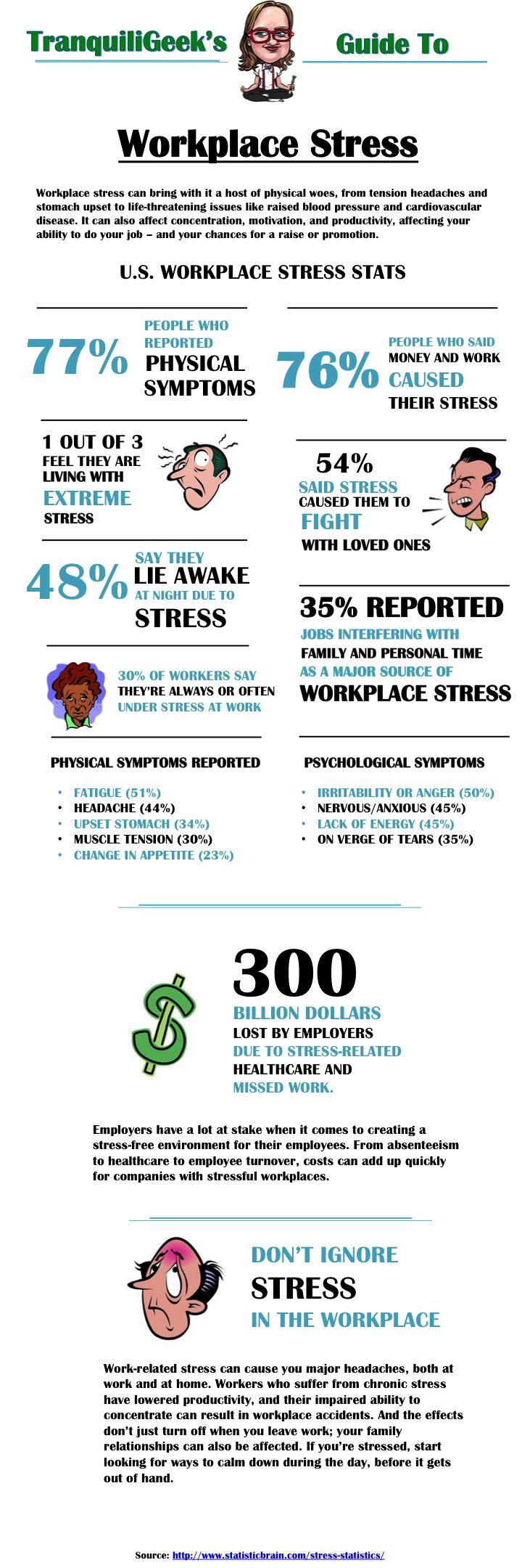Beat stress!