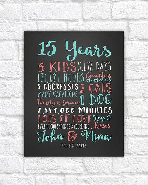 Wedding Anniversary Gifts, Paper, Canvas, 15 Year Anniversary, 15th ...