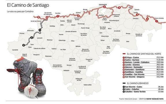 El Camino del Norte, a su paso por #Cantabria #CaminodeSantiago
