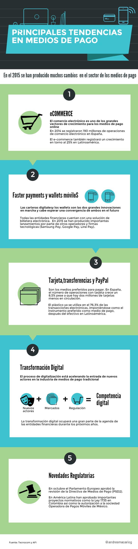 Principales tendencias en Medios de Pago #infografía