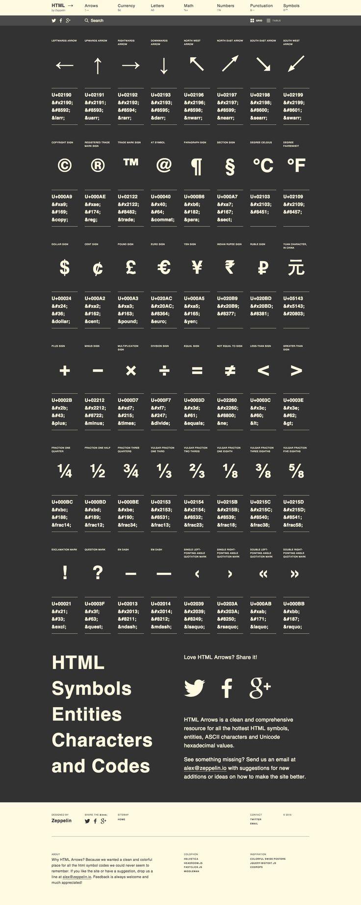 Best 25 html symbol codes ideas on pinterest html symbols html symbol codes and entities buycottarizona