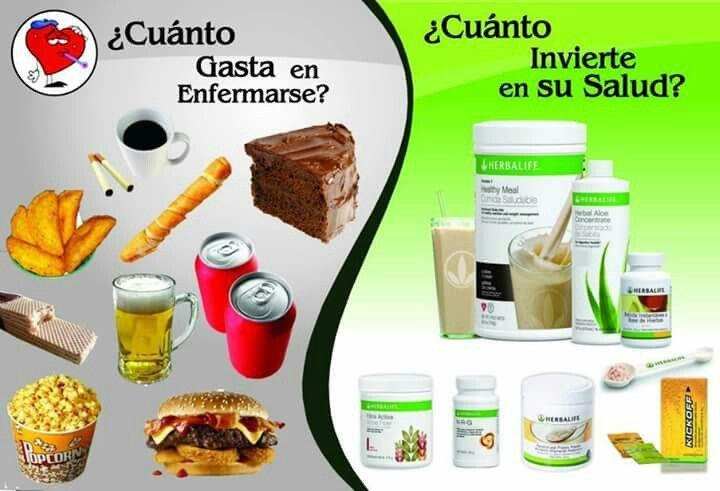 Cuanto Cuesta Enfermarse Nutricion Herbalife Club De Nutricion