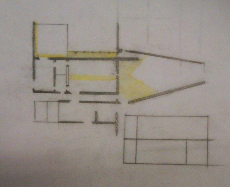 plan developmemt