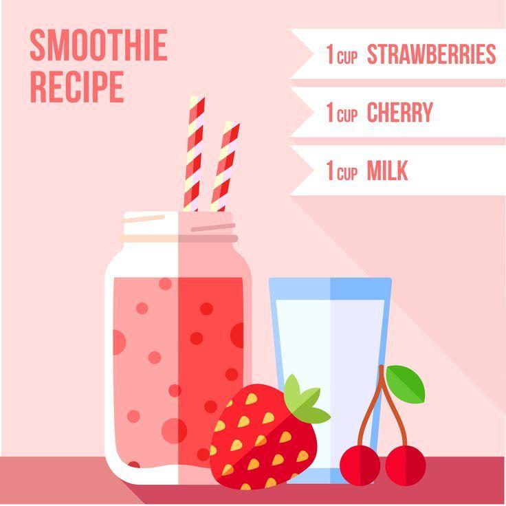 Entdecken Sie einige der besten natürlichen Saftrezepte zur Gewichtsreduktion! …   – Juice Recipes