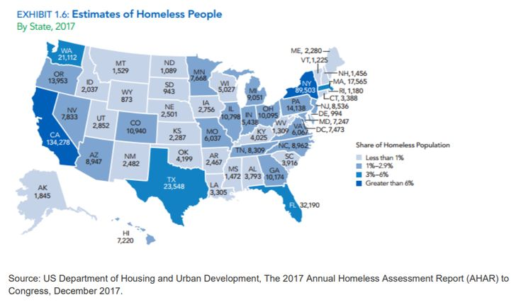 120 Social Class Homelessness Housing Ideas In 2021 Social Class Poverty Throughout The World