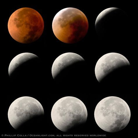 Lunar eclipse sequence, showing total eclipse (left) through full moon (right). While the moon lies in the full shadow of the earth (umbra) it receives only faint, red-tinged light refracted through the Earth's atmosphere. As the moon passes into the penumbra it receives increasing amounts of direct sunlight, eventually leaving the shadow of the Earth altogether. August 28, 2007.