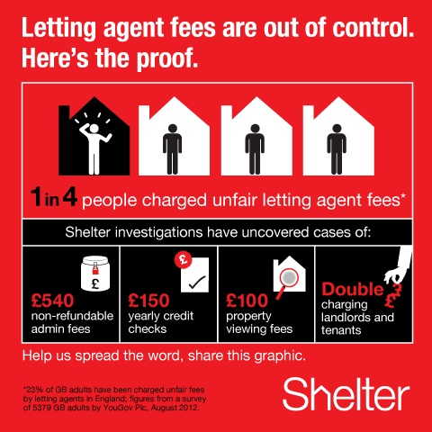 agent fees