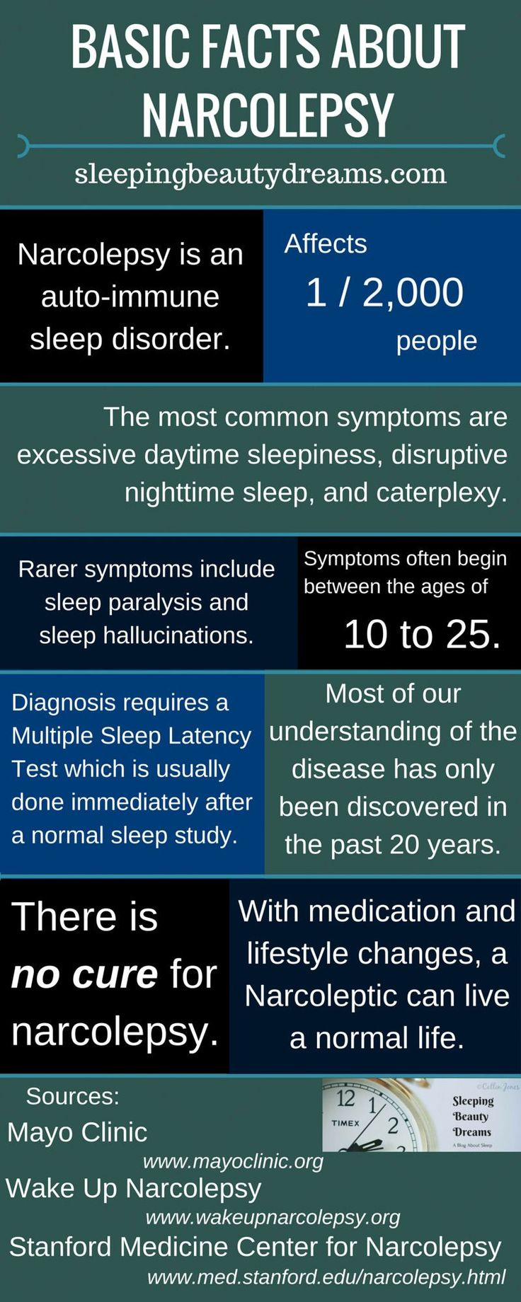 Basic Facts About Narcolepsy Snoring brings about poor rest for the snorer, and poor rest for whoever shares the bed, room, or in outrageous cases, the general population nearby.  Snoring is caused by the unwinding of the muscles in the soft palate, tongue, and throat. The tissues in the throat can get so casual that they mostly hinder the air flow route and vibrate as air surges past.  The smaller the airways, the more serious vibration, and the louder the snores. Various elements can…