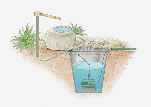 building a japanese water garden | How to Build a Japanese Garden