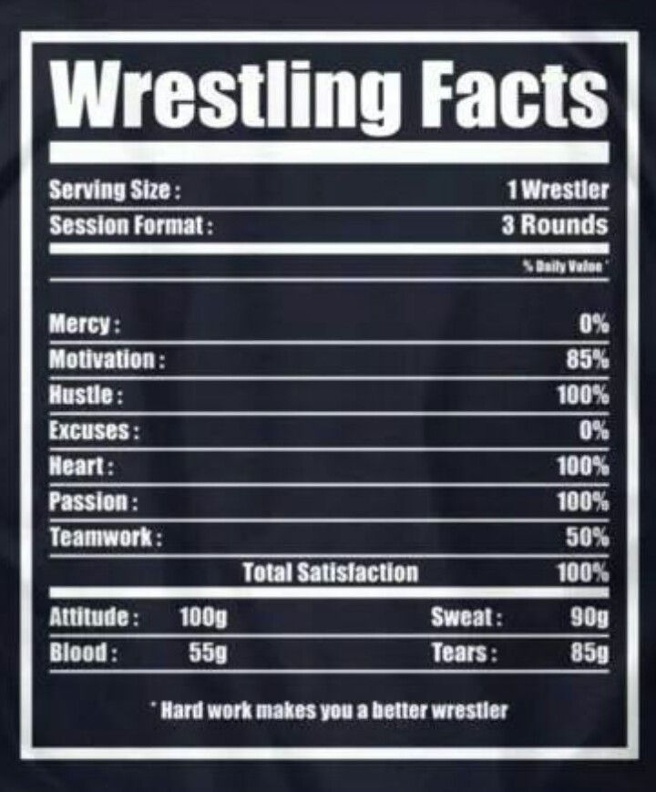 Wrestling Facts