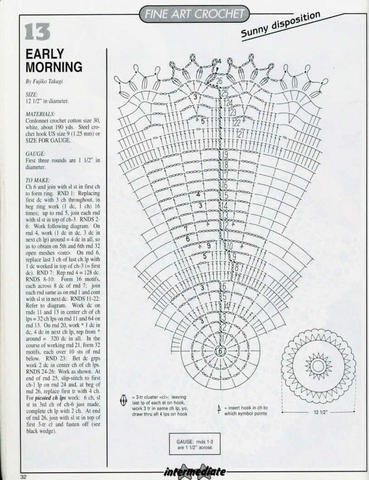 Early Morning Doily Diagram