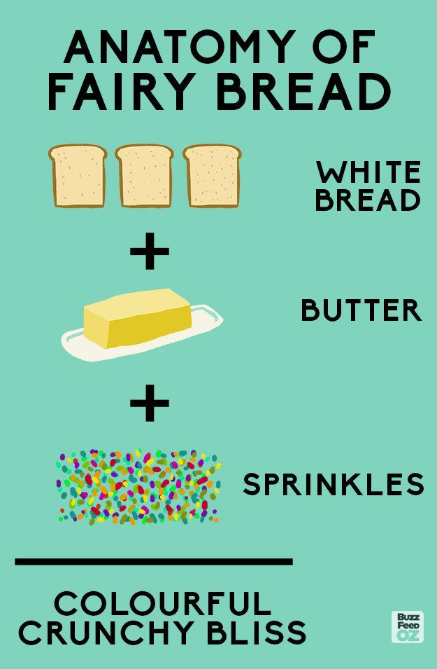Yes, it may seem simple… | Dear World: It's Time You Got On Board With Fairy Bread