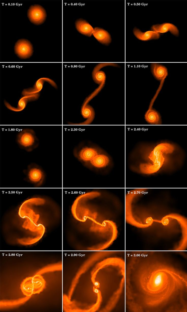 When Galaxies Collide: How The First Super-Massive Black Holes Were Born - Two black holes merge to become a supermassive black hole. It is thought that the first supermassive black hole was created 13 billion years ago, 1 billion years after the Big Bang. Image credit: Ohio State University-- Images