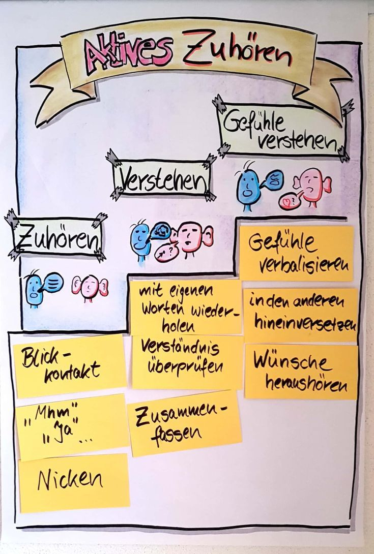 #Flipchart, # Active Listening, #Communication, #Seminar, #School, – Lecture – #Active