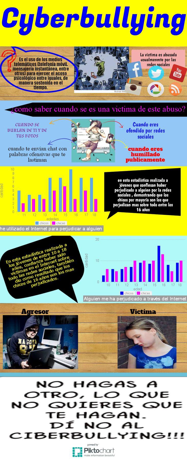 infografia de Paola Jimenez