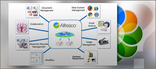 Why Choose Alfresco as Open Source DMS? - http://www.attuneinfocom.com/blog/alfresco-development-services.html
