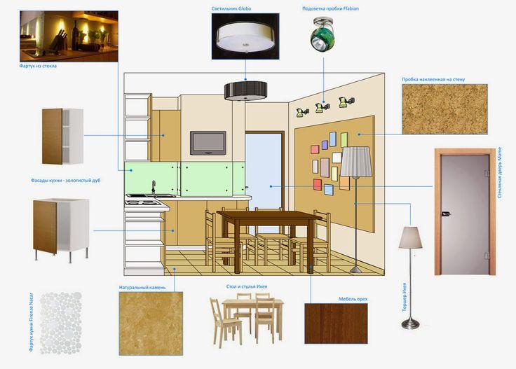 Концепция. Дизайн однокомнатной квартиры: Однушка для себя. В кухне я постарался по максимуму использовать все закутки и выступы. Холодильник поставил отдельно, он будет необычным, ярким арт-объектом. Подвесные шкафы расположены лишь по стене справа от окна, на венткороб я повесил небольшой жк телевизор, а по бокам от венткороба держатели для бутылок. На узких тумбах, расположенных в районе венткороба будет удобно заниматься готовкой, нарезкой и т.п.
