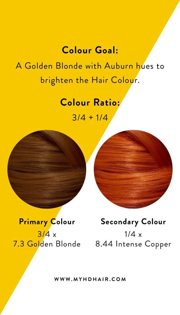 Hair 101 How to Mix Two Hair Colours Together in 2020