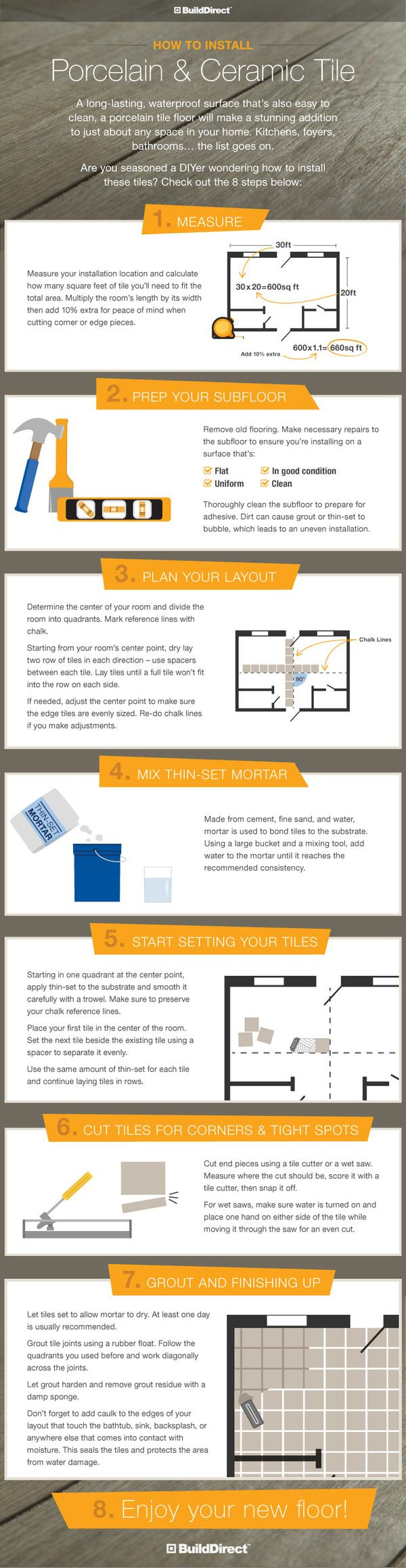 How to Install Porcelain and Ceramic Tile