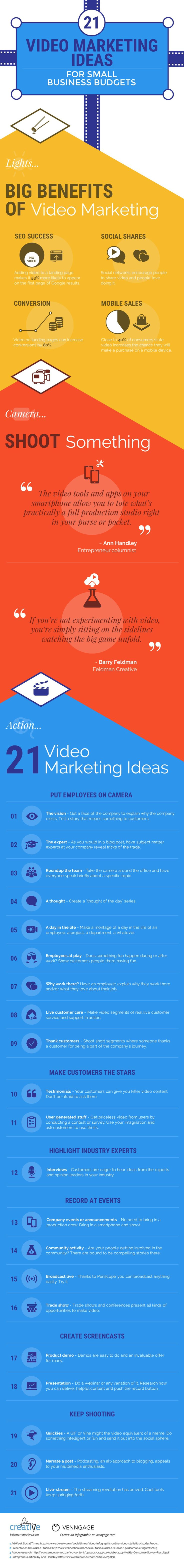21 VÍDEO MARKETING IDEAS #INFOGRAPHIC #MARKETING