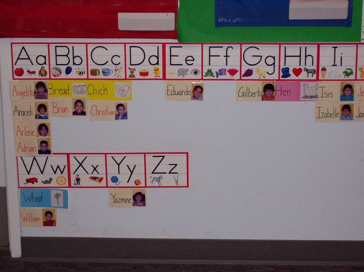 Word Wall Ideas For Preschool : Best images about word wall ideas on