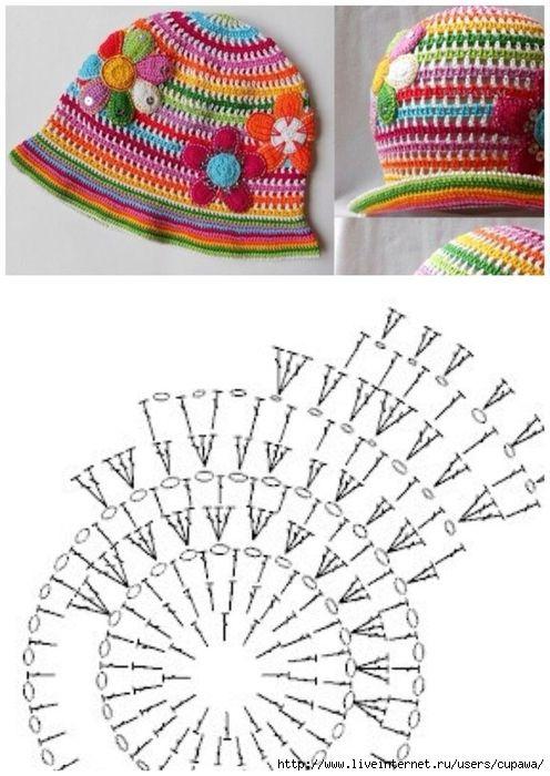 Вязание крючком | Записи в рубрике Вязание крючком | Дневник Cupawa…