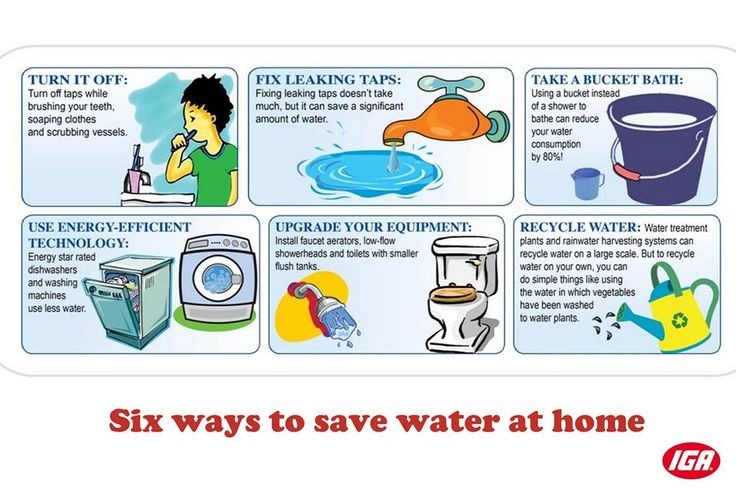 six golden ways to save water at home iga india