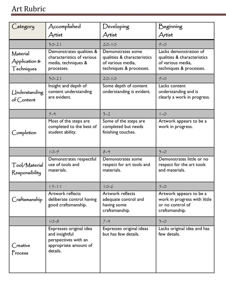 "Art Rubric - love the ""Accomplished / Developing / Beginning Artist"" categories instead of the normalexcellent, acceptable, not-so-hot"