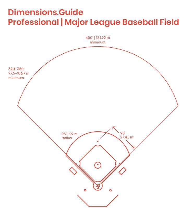 Major League Baseball Field Major League Major League Baseball Professional Baseball