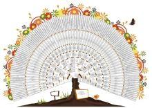 Généatique 2015 Visualisation et Impression de vos grands arbres généalogiques - Logiciel Gratuit | CDIP Boutique - Logiciel de Généalogie et Scrapbooking