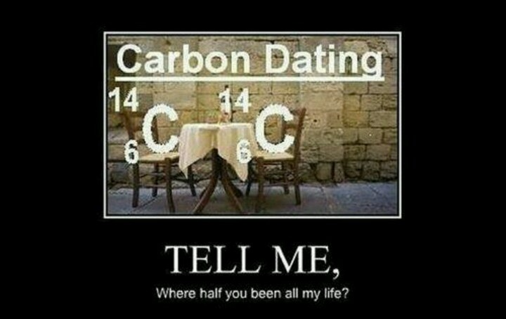 carbon dating higher chemistry