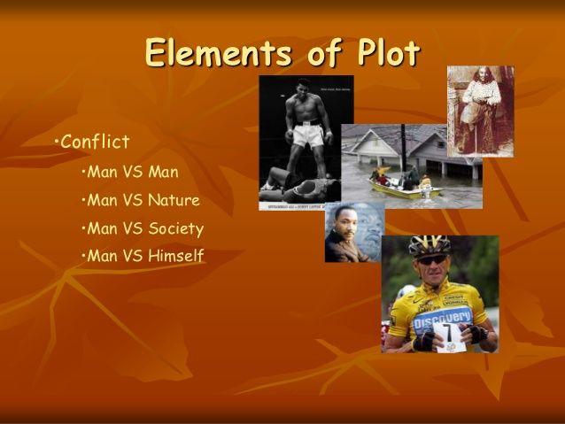 Elements of Plot•Conflict   •Man VS Man   •Man VS Nature   •Man VS Society   •Man VS Himself