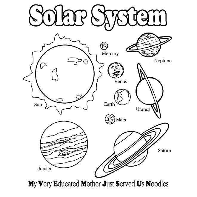 Solar System Coloring Page- Make into a playdough mat for ...