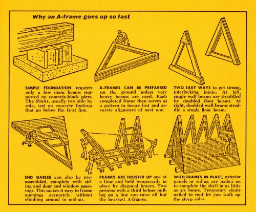 "Bring back the real A-frame, ""the right shape at the right time ..."