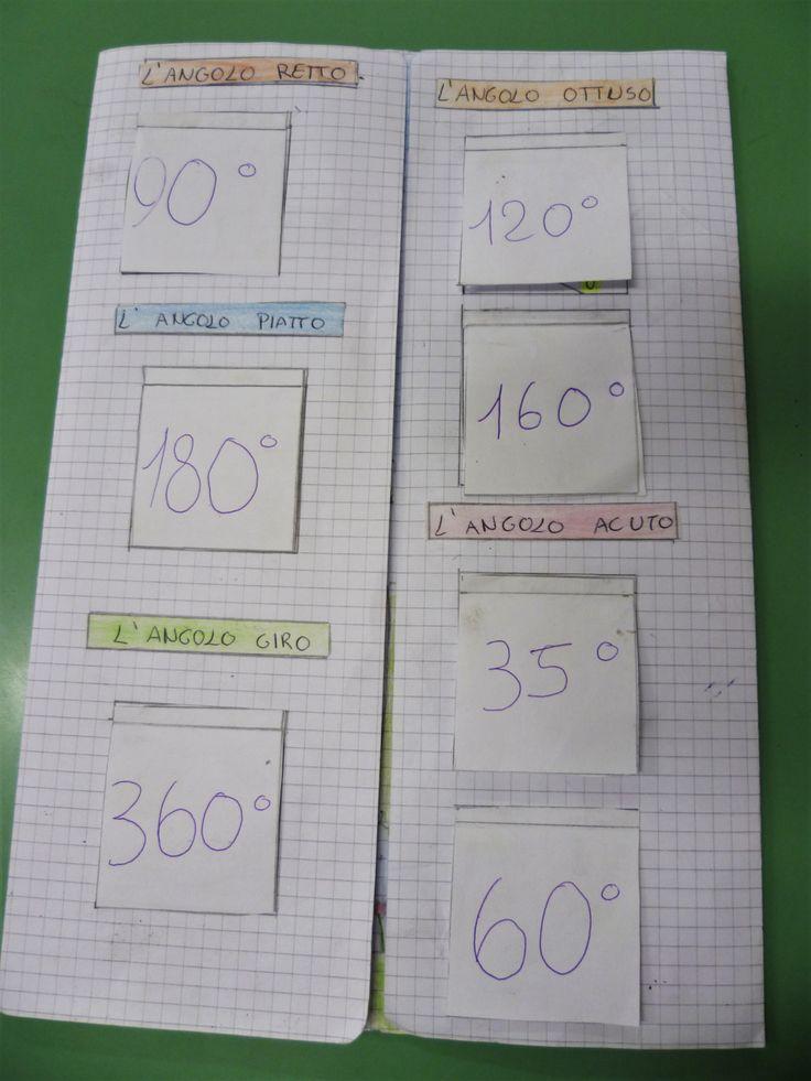 Lapbook degli angoli | in classe QUARTA e QUINTA
